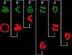 3 Jocuri educative pe care le folosesc des în timpul cursurilor de japoneză pentru copii 03